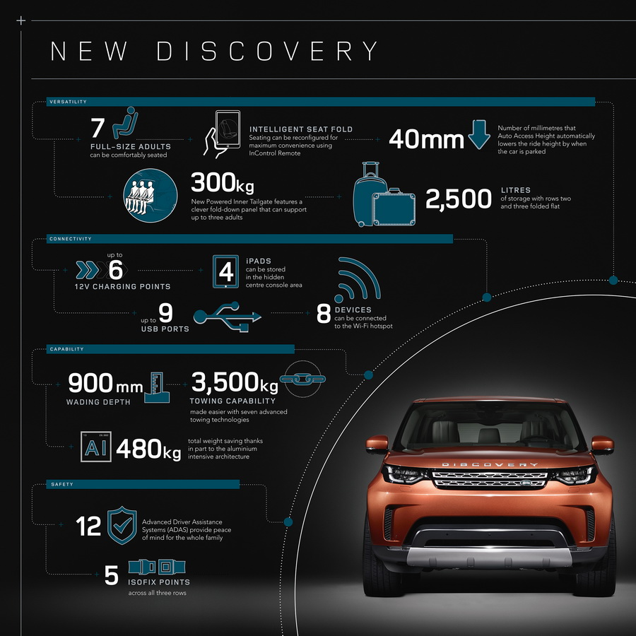 Land Rover Discovery 2017 121