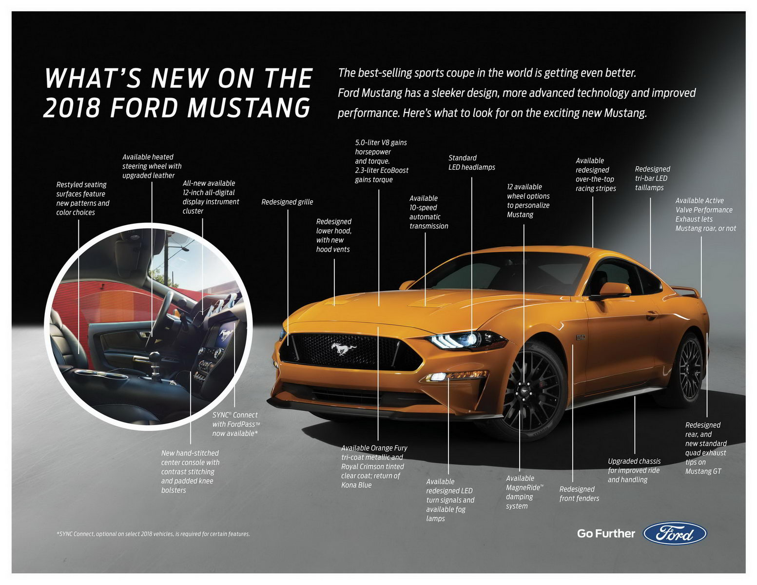 Ford Mustang GT facelift 2018 2