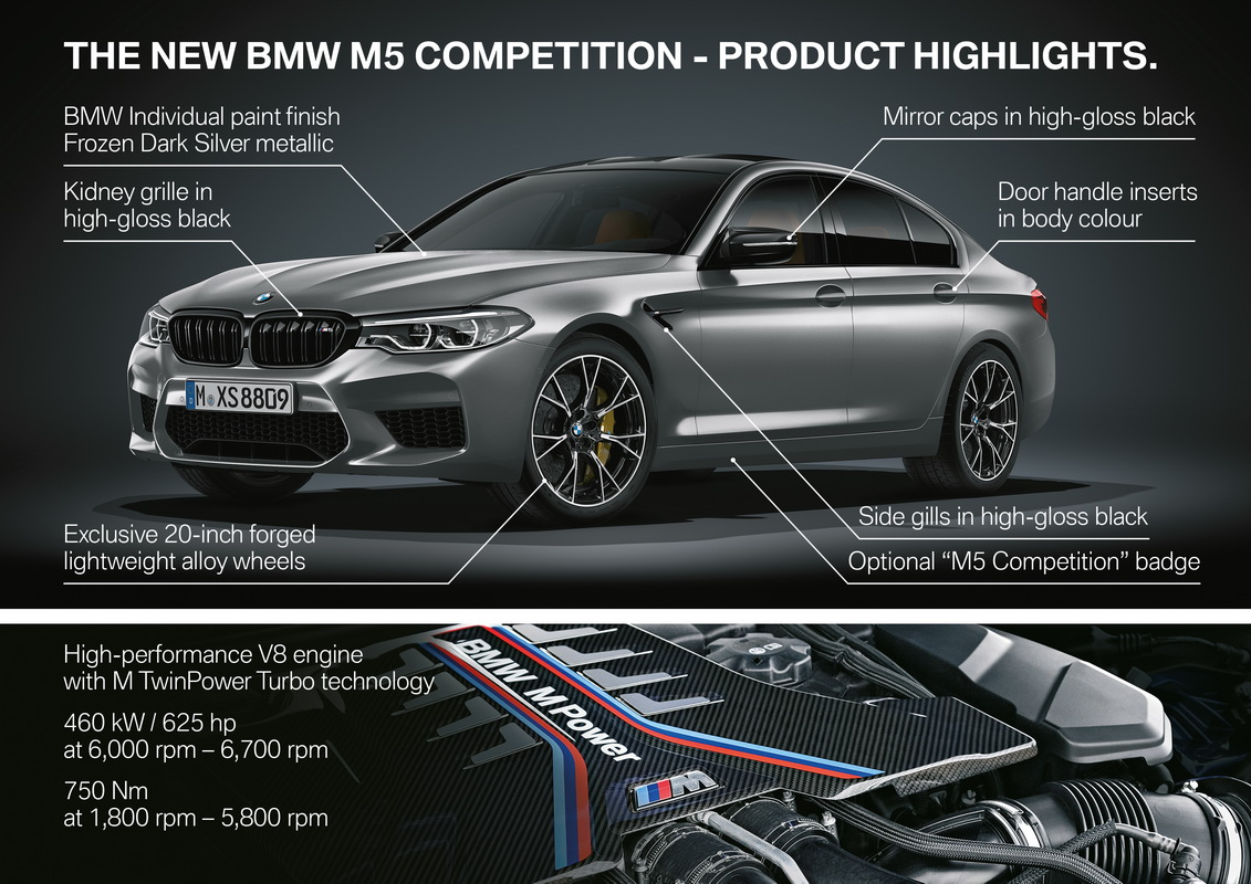 New BMW M5 Competition 2018 32
