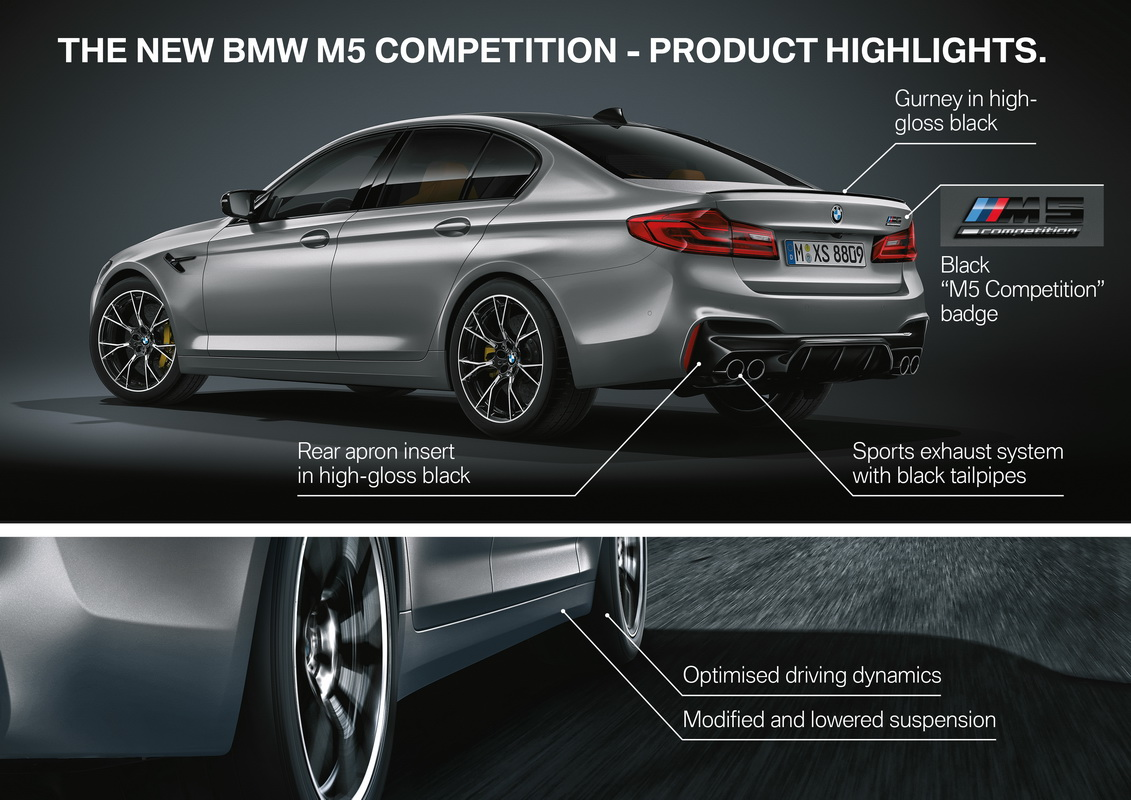 New BMW M5 Competition 2018 34