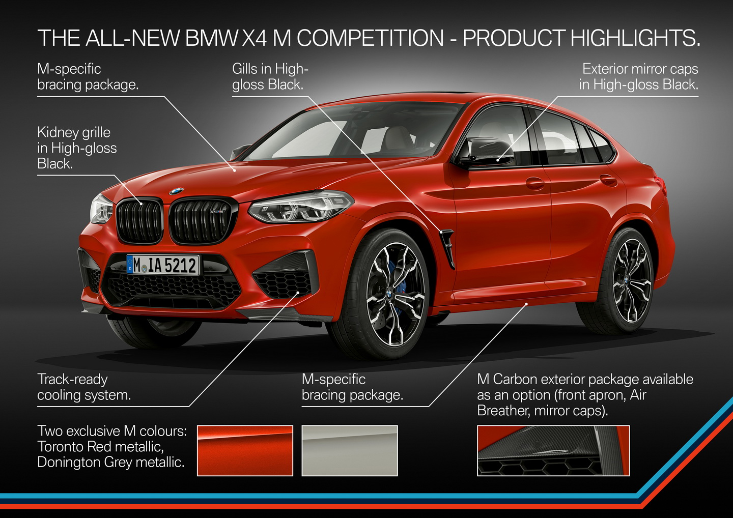 New 2019 BMW X3 X4 M Competition 177