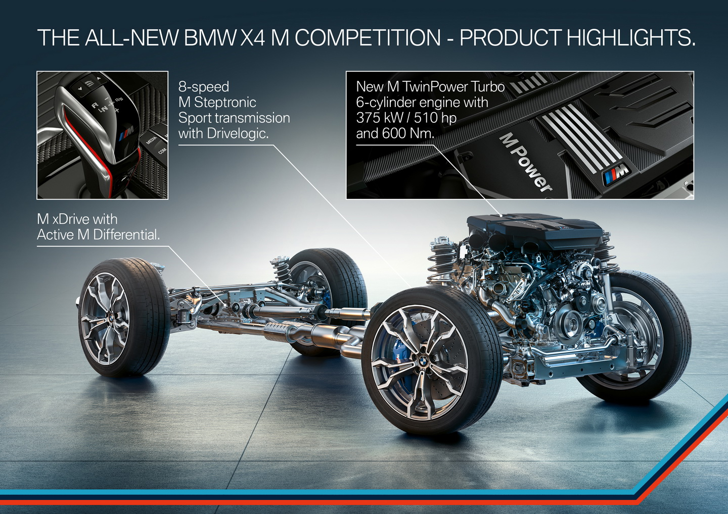 New 2019 BMW X3 X4 M Competition 180